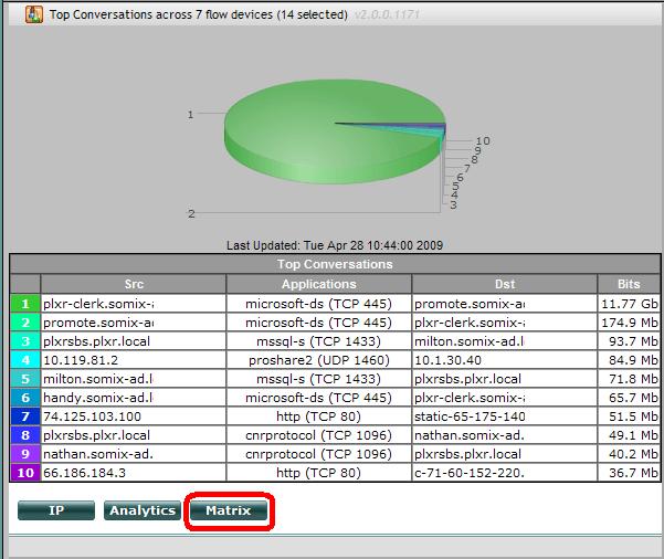 "New NetFlow Tool: ""Top Connections Matrix Gadget"""