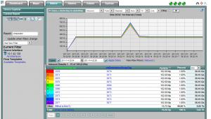 cisco TrustSec NetFlow Analysis