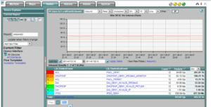 Smart Logging Telemetry Report