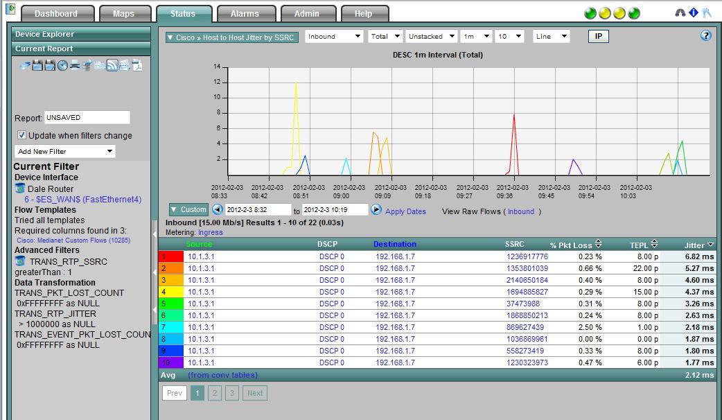 NetFlow VoIP Monitoring