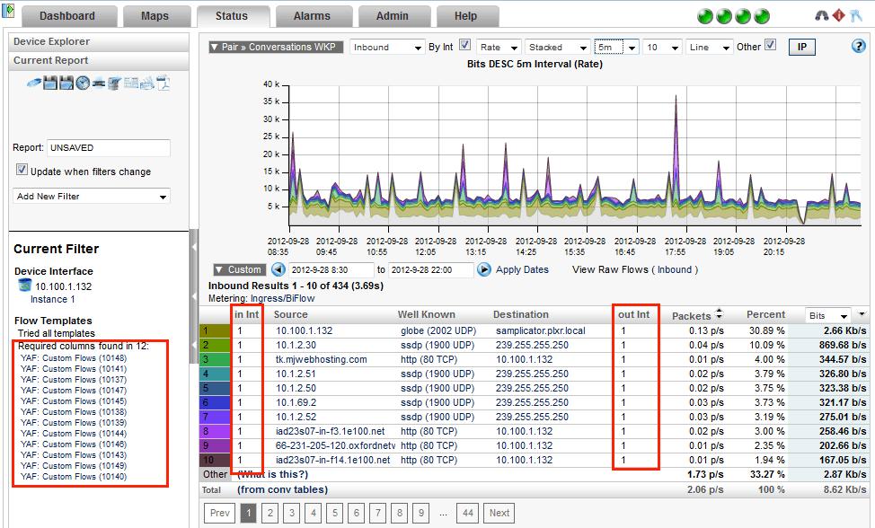 yaf netflow support