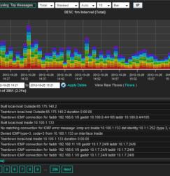 Syslog to IPFIX Gateway