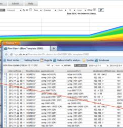 Cisco ASA NetFlow Reporting