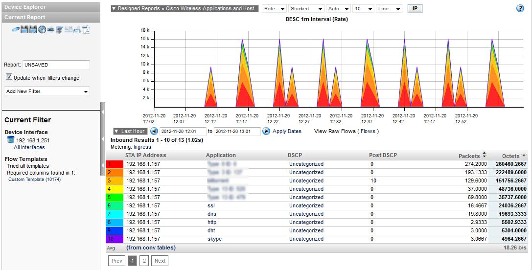 cisco netflow - Parfu kaptanband co