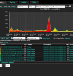 Cisco ASA NetFlow and VPN Support