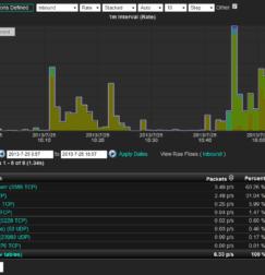 VMware Virtual Desktop Traffic Monitoring