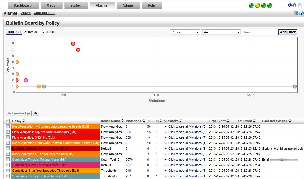 Ubiquiti NetFlow Support