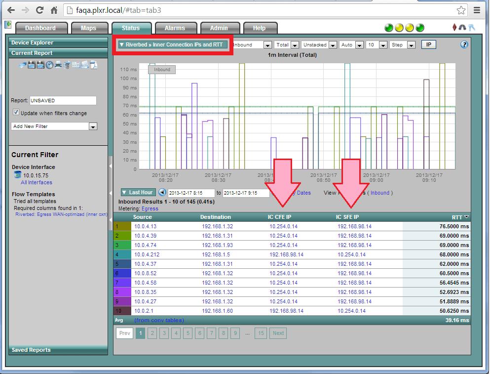 WAN Acceleration NetFlow reports