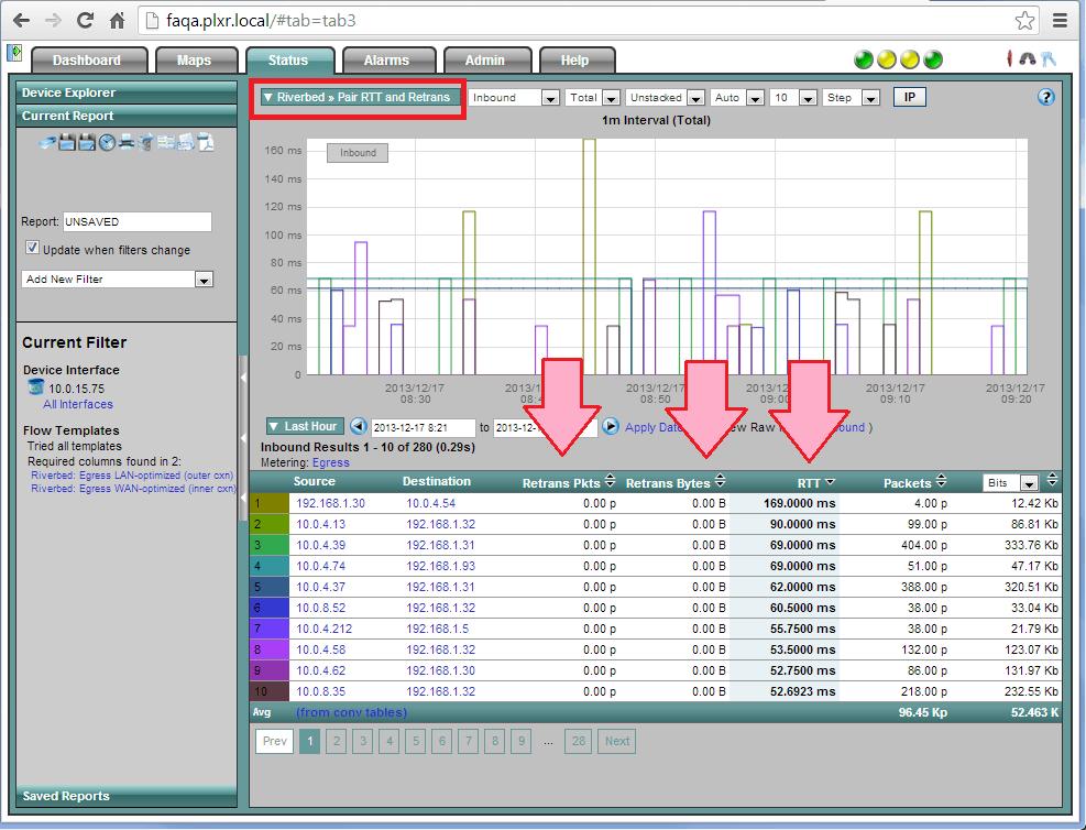 WAN Optimization NetFlow