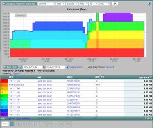AVC RTP Payload Type