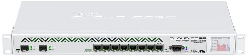MikroTik NetFlow Support