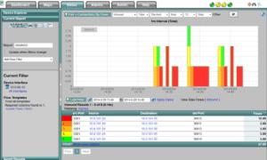 Cisco UCS NetFlow Reporting
