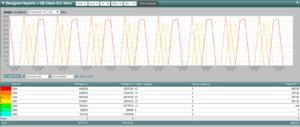 CloudBridge ICA Transaction Latency Report using IPFIX