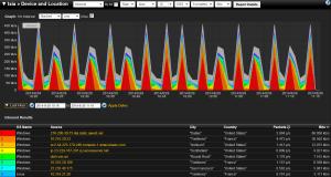 Ixia Advanced Network Analysis