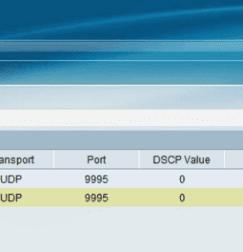Cisco NGA Configuration Guide