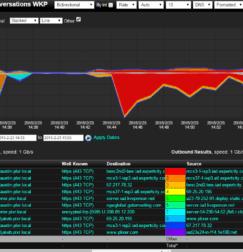 User Bandwidth Monitor