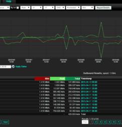Netflow Analyzer Schedule Reports