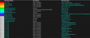 Data Exfiltration over DNS - FQDN
