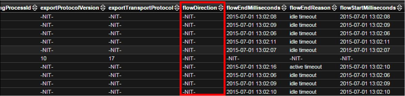 Juniper MX NetFlow Configuration