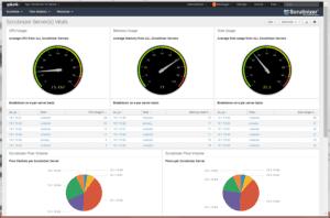 splunk netflow module