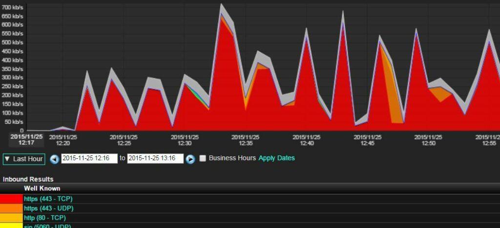 UDP scan alert