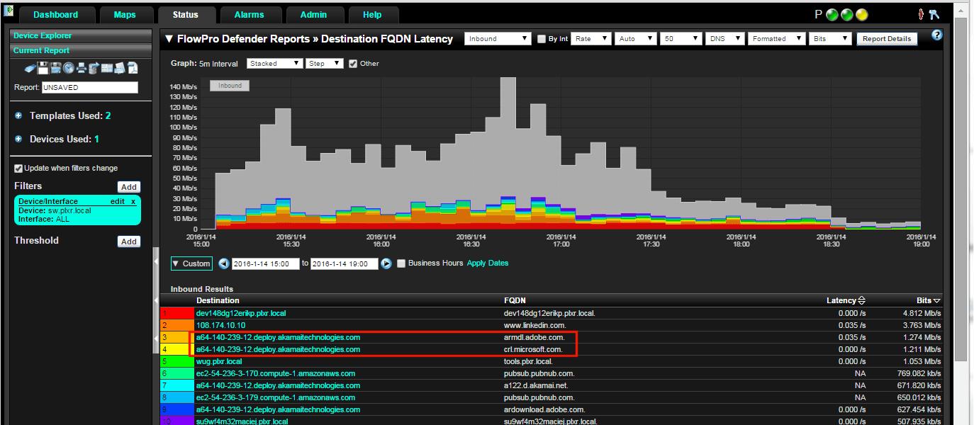 IPFIX Monitoring