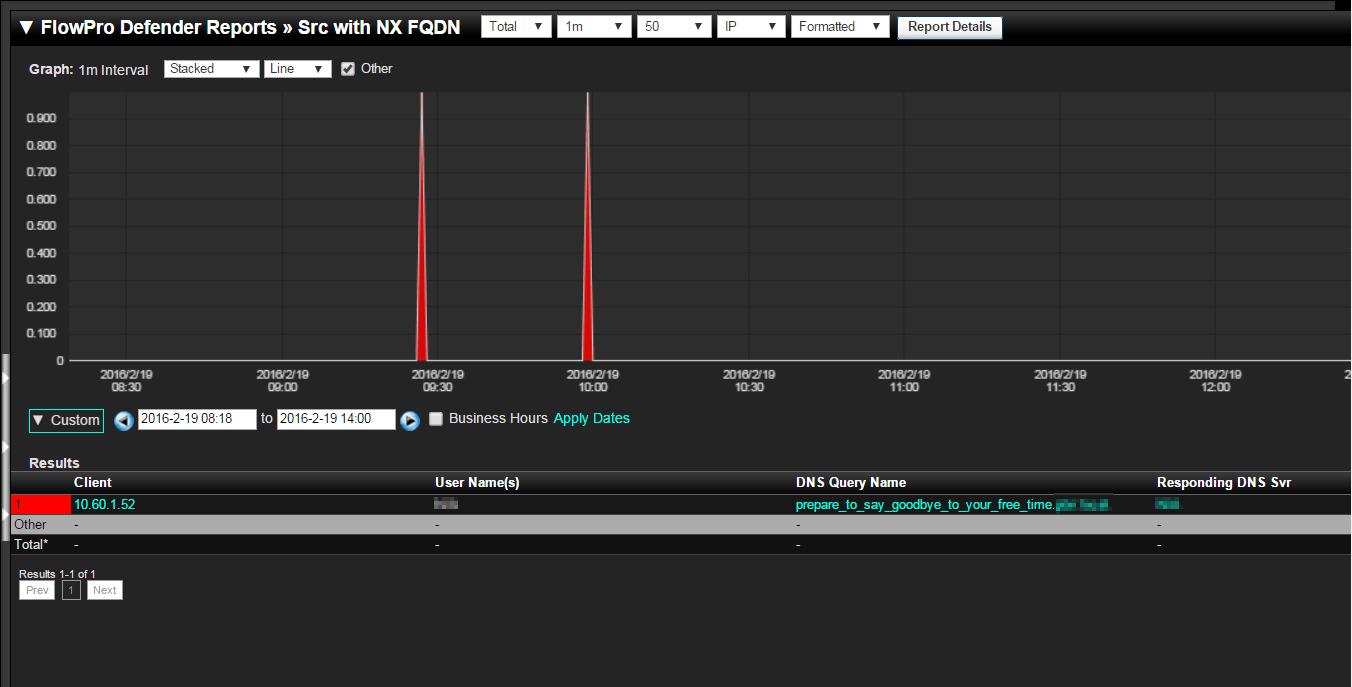 Tracking DNS traffic