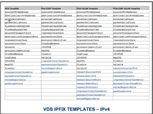 available IPFIX exports
