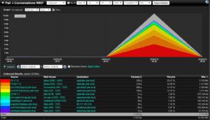 Monitoring traffic for IoT vulnerabilities