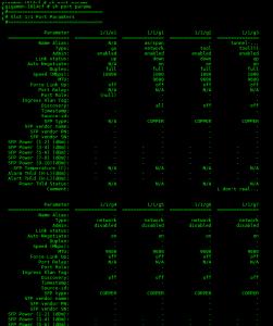 Port Parameters