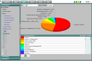 BYOD Monitoring and Reporting