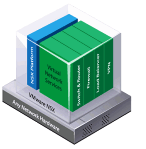 vmware-nsx-reporting-1