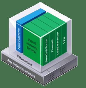 vmware-nsx-reporting-1