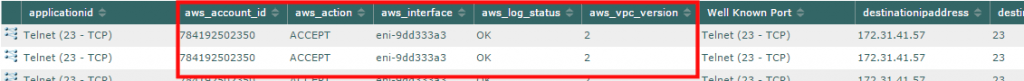 Amazon AWS monitoring