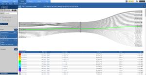 Visualize Replicator traffic
