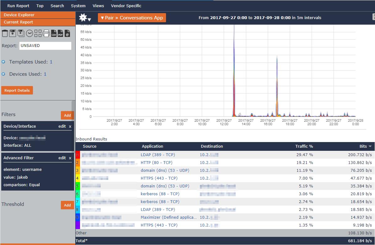VPN monitoring with Scrutinizer