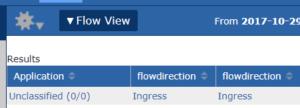 Scrutinizer Flow View report