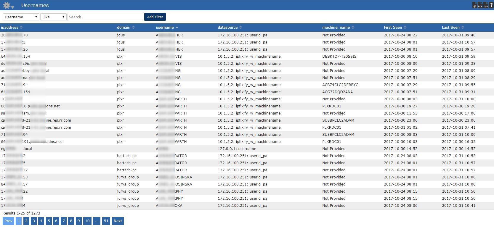 Correlating NetFlow with RADIUS Usernames