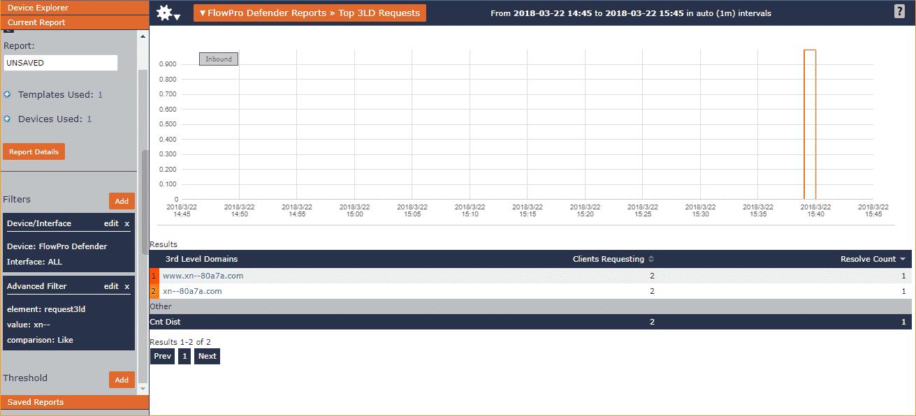 FlowPro Defender report - IDN Punycode