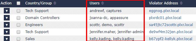 Username NetFlow Reporting