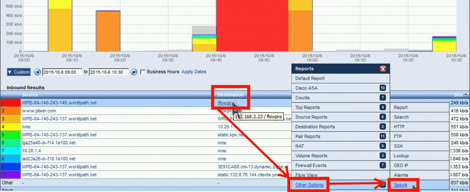 Splunk NetFlow Support: Viewing Your NetFlow in Splunk