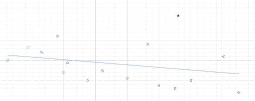scatter_plot_deviations