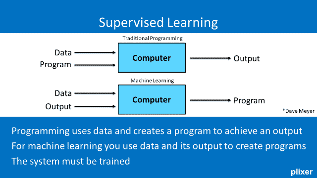 supervised_learning