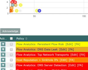 Monitoring network traffic