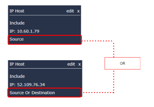 NetFlow filters for source or destination IP