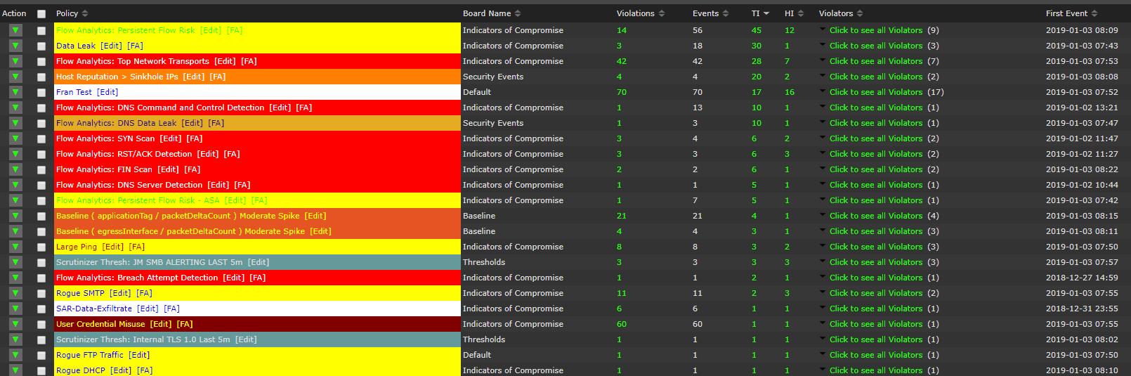 Advanced Security Analytics