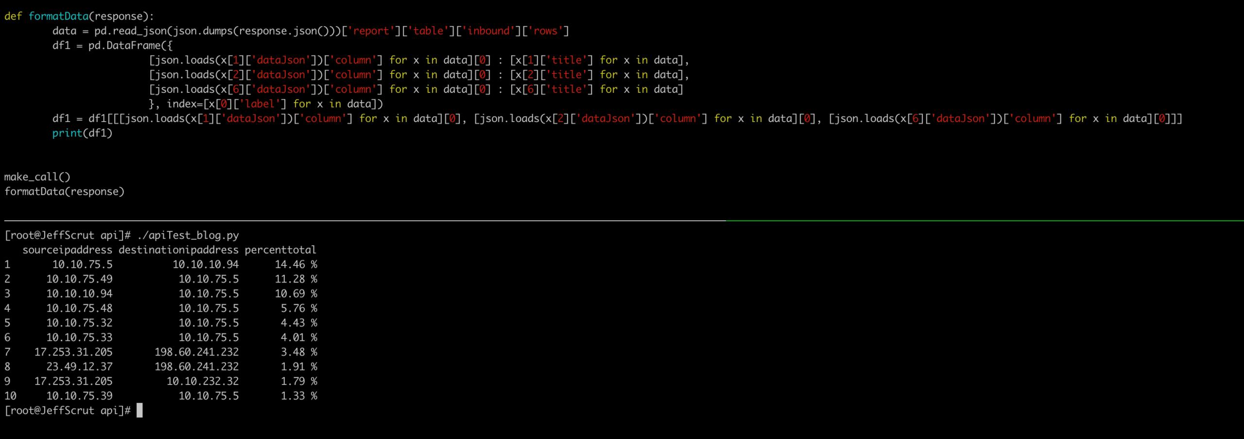 Scrutinizer and Its RESTful API