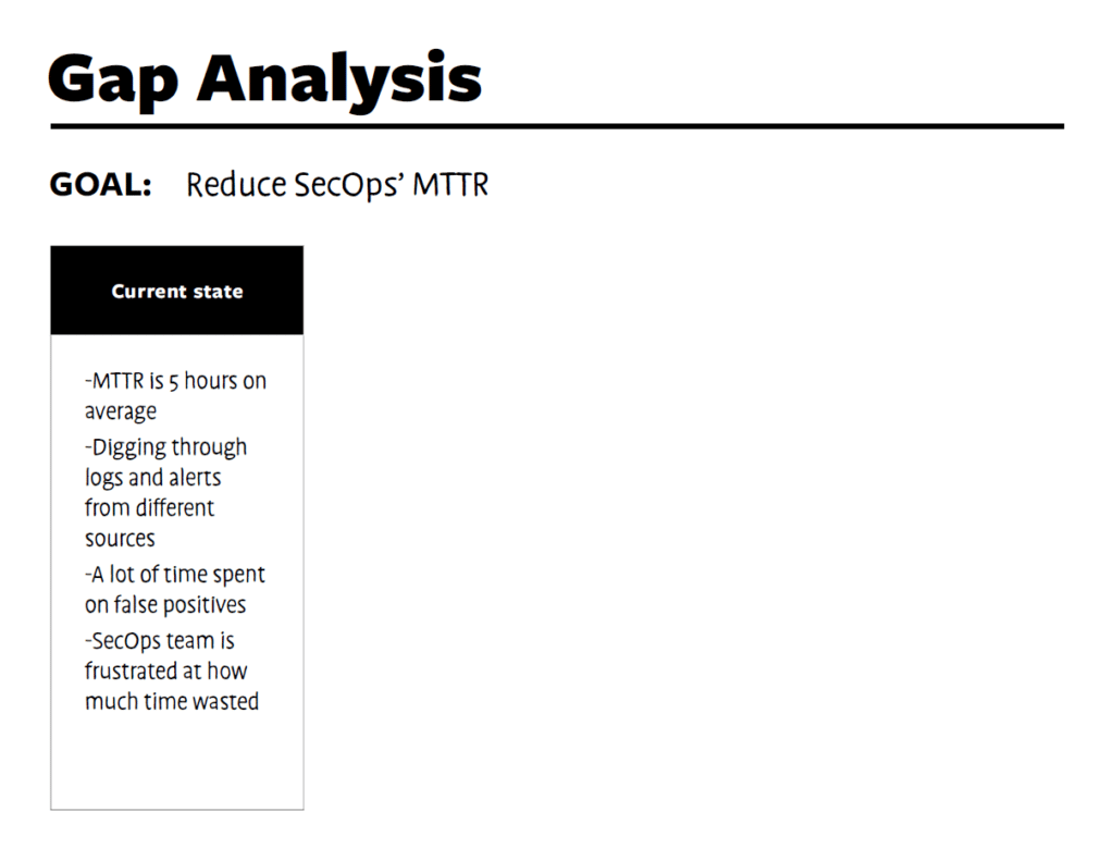 Gap analysis current state