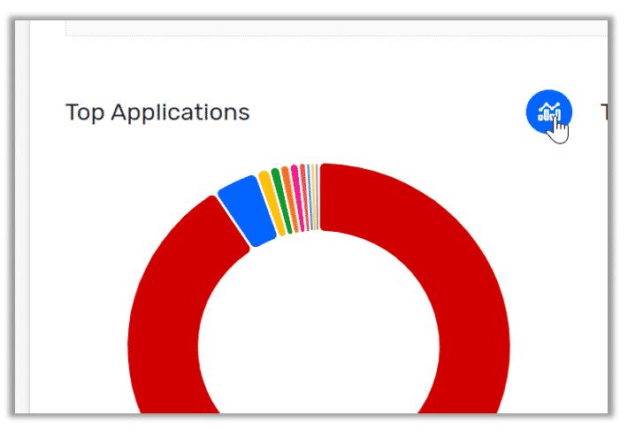 Top Applications gadget
