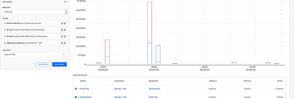 Reverse SSH tunnel report